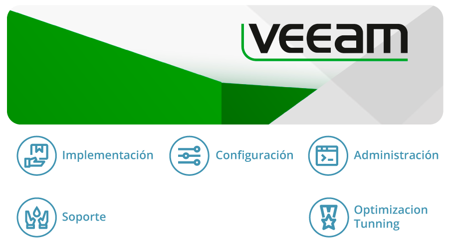 ikonoflex veeam